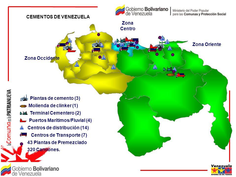 CEMENTOS DE VENEZUELAZona. Centro. Zona Occidente. Zona Oriente. Plantas de cemento (3) Molienda de clinker (1)