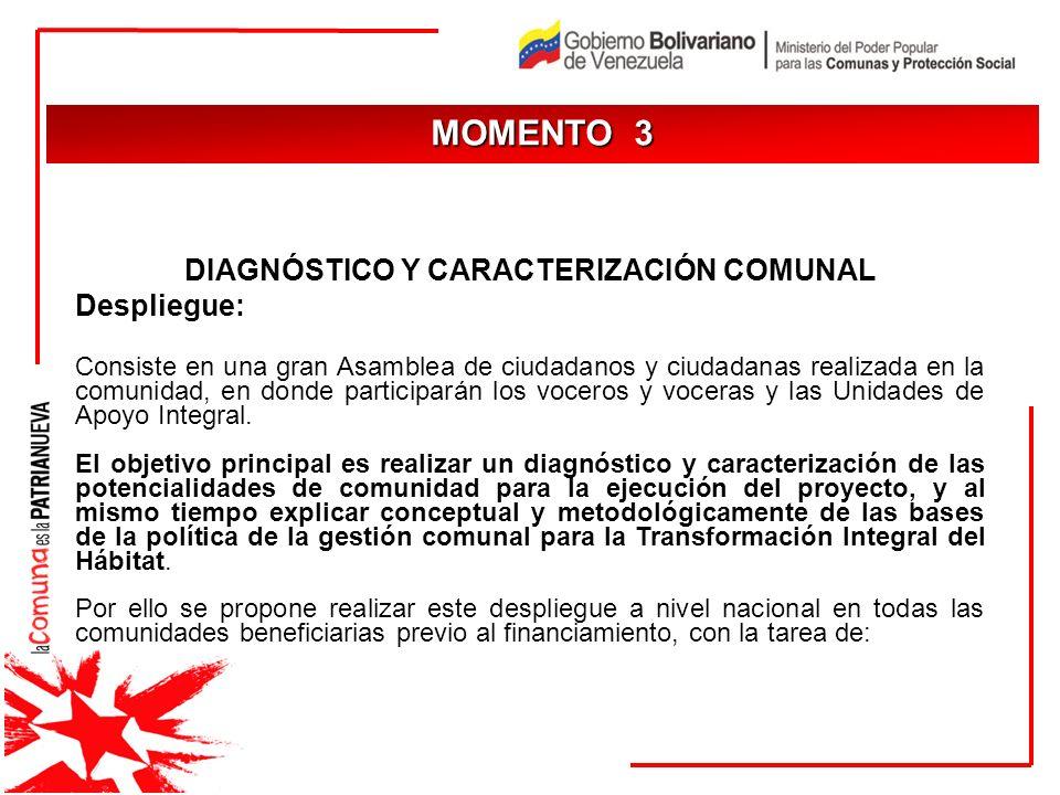 DIAGNÓSTICO Y CARACTERIZACIÓN COMUNAL