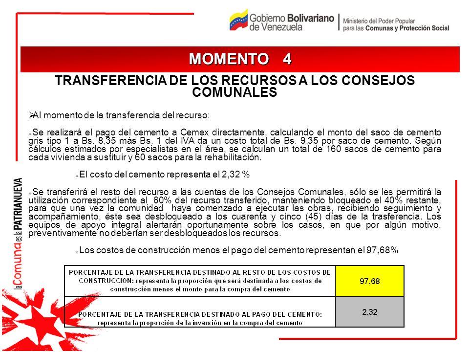 TRANSFERENCIA DE LOS RECURSOS A LOS CONSEJOS COMUNALES