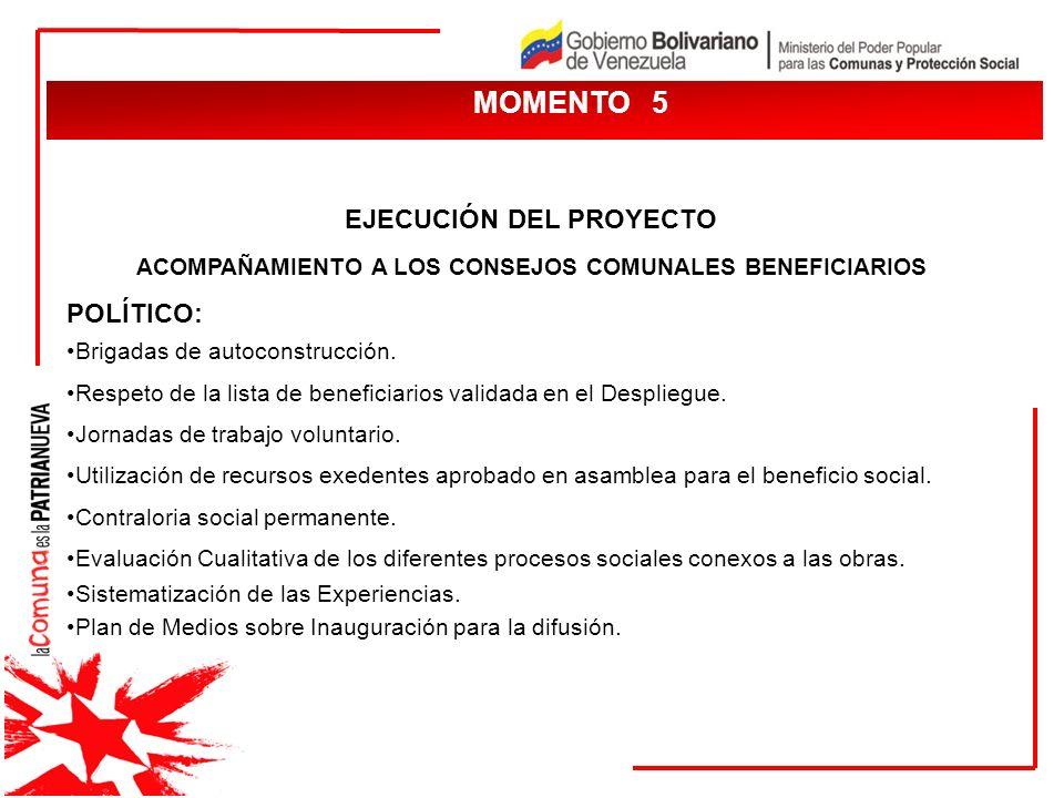 MOMENTO 5 EJECUCIÓN DEL PROYECTO POLÍTICO: