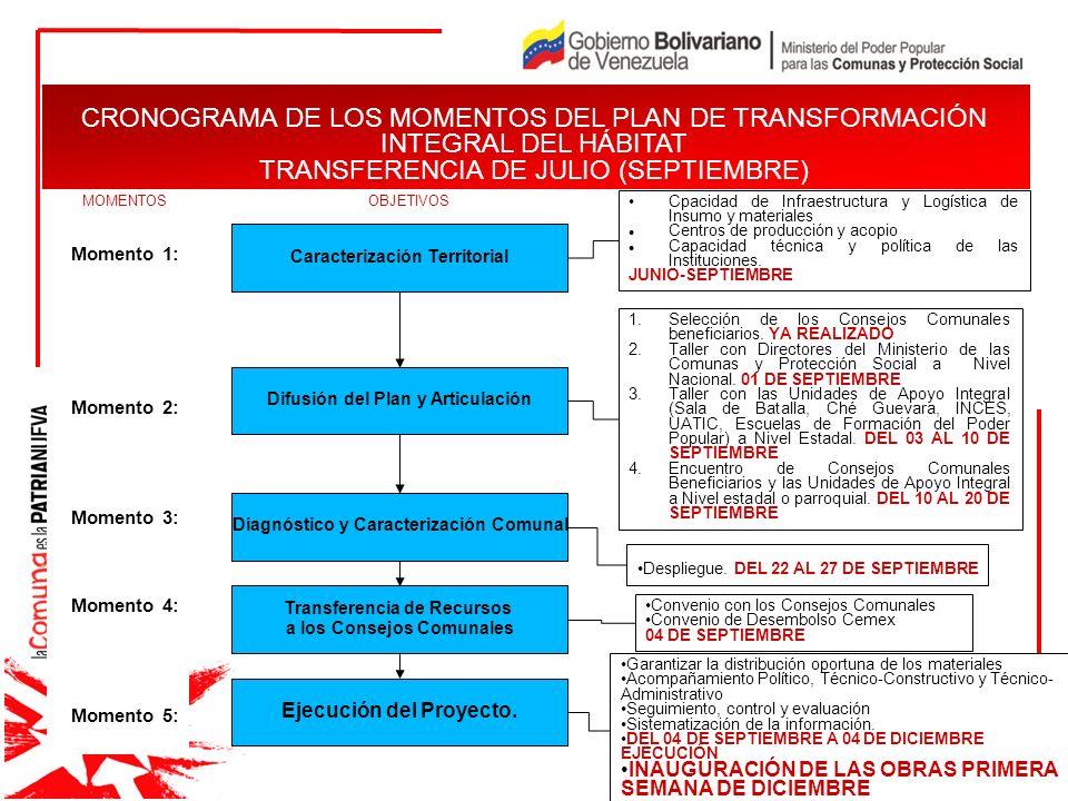 TRANSFERENCIA DE JULIO (SEPTIEMBRE)