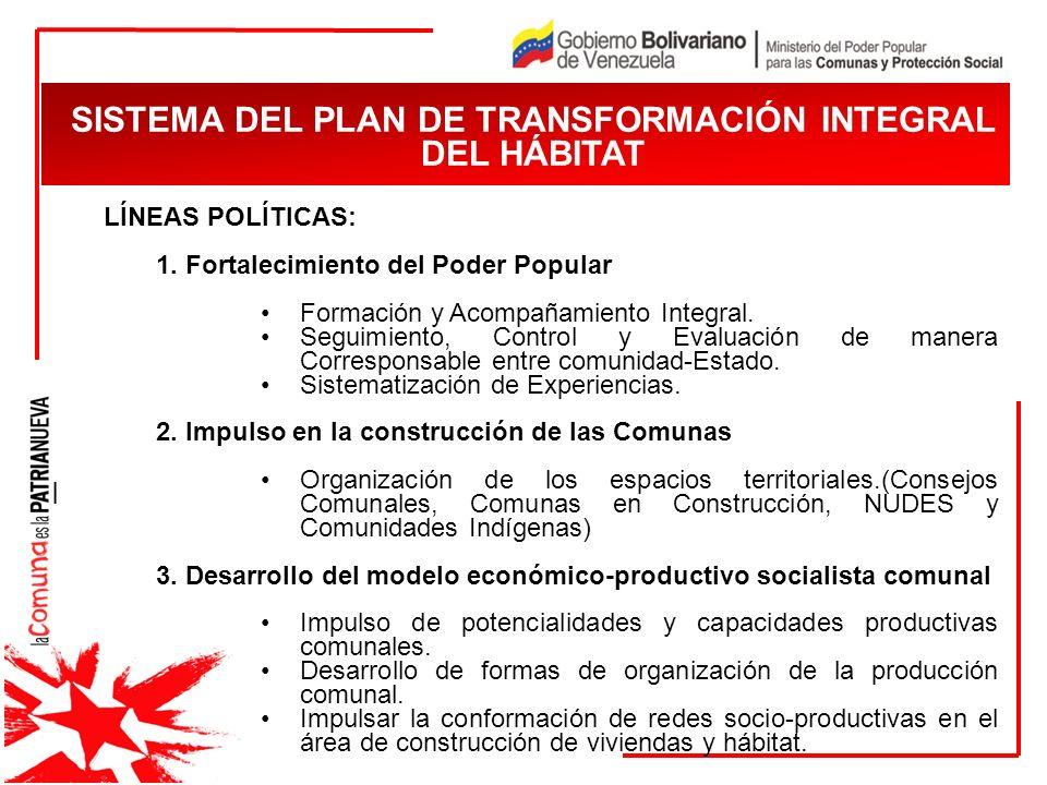 SISTEMA DEL PLAN DE TRANSFORMACIÓN INTEGRAL DEL HÁBITAT