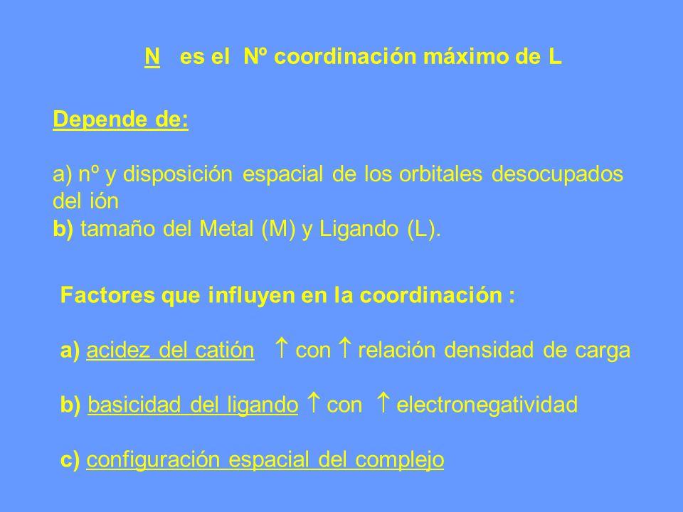 N es el Nº coordinación máximo de L