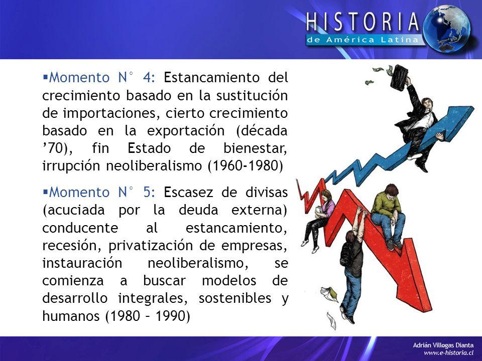 Momento N° 4: Estancamiento del crecimiento basado en la sustitución de importaciones, cierto crecimiento basado en la exportación (década '70), fin Estado de bienestar, irrupción neoliberalismo (1960-1980)