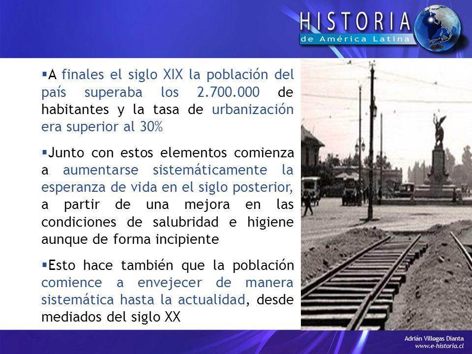 A finales el siglo XIX la población del país superaba los 2. 700