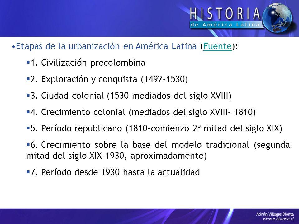 Etapas de la urbanización en América Latina (Fuente):
