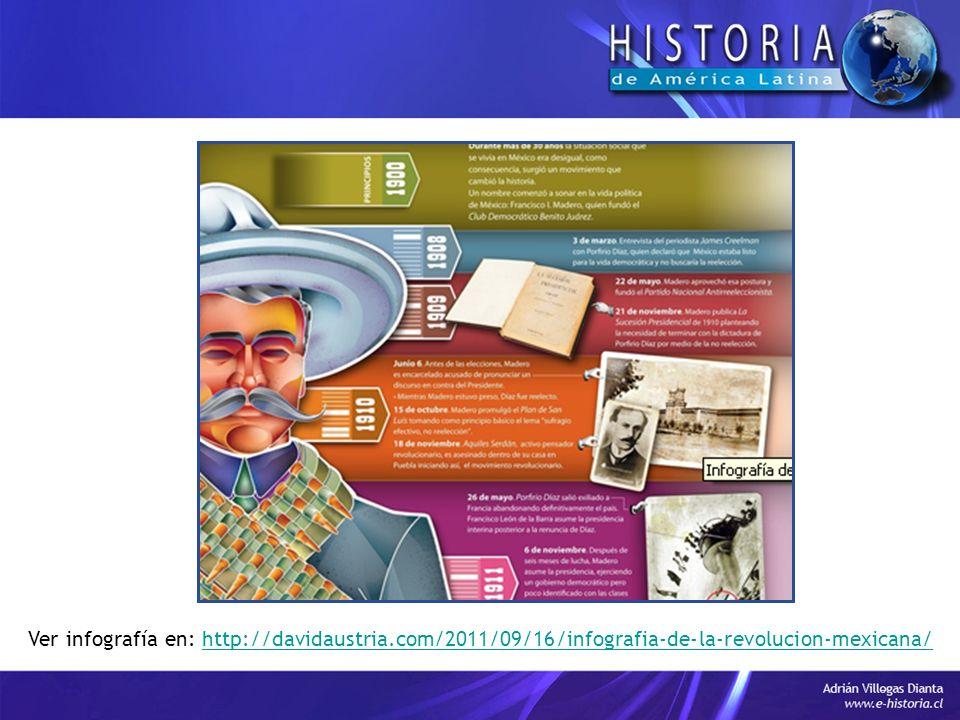 Ver infografía en: http://davidaustria