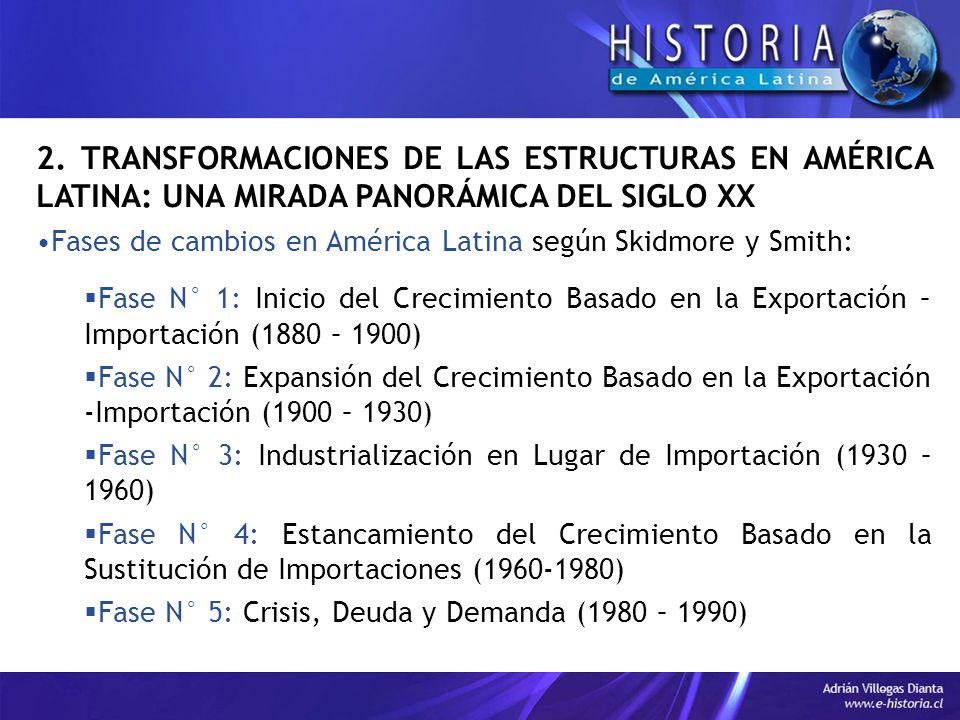 2. TRANSFORMACIONES DE LAS ESTRUCTURAS EN AMÉRICA LATINA: UNA MIRADA PANORÁMICA DEL SIGLO XX