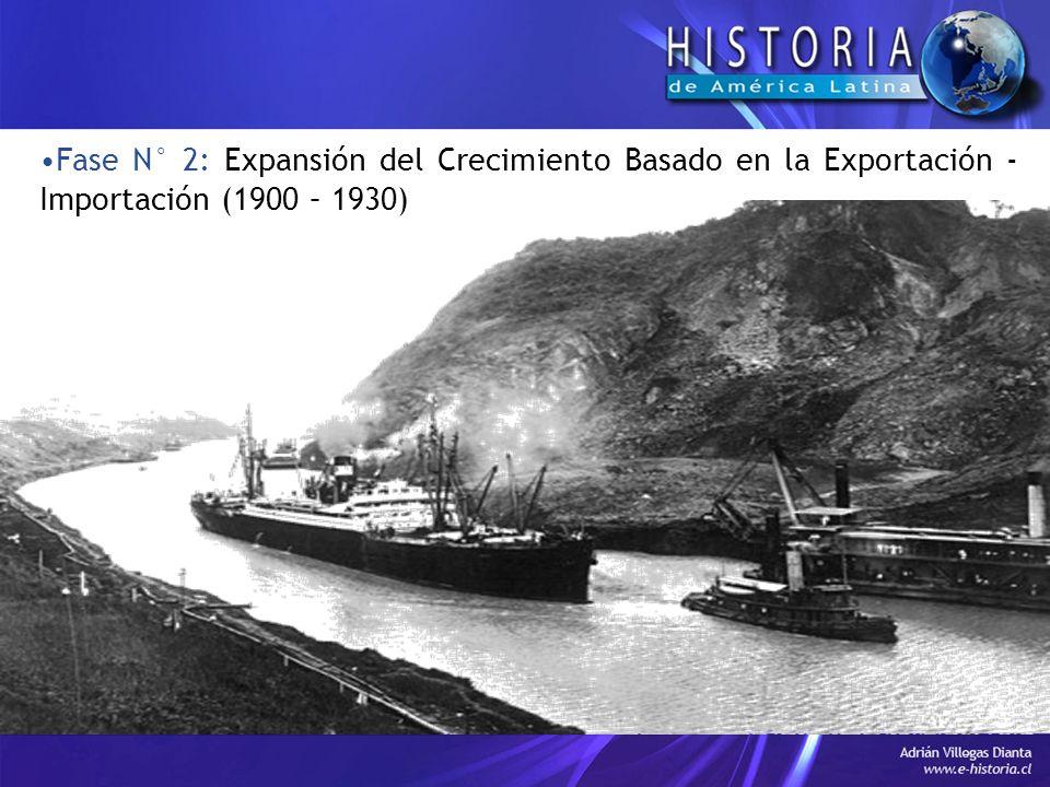 Fase N° 2: Expansión del Crecimiento Basado en la Exportación -Importación (1900 – 1930)