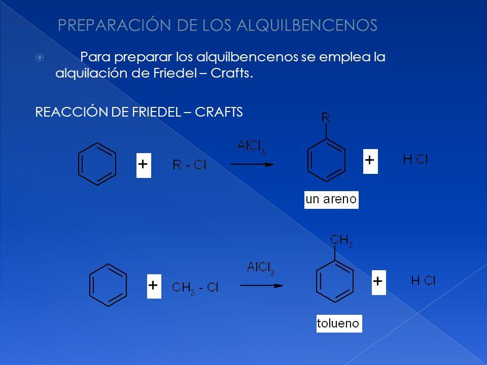 PREPARACIÓN DE LOS ALQUILBENCENOS