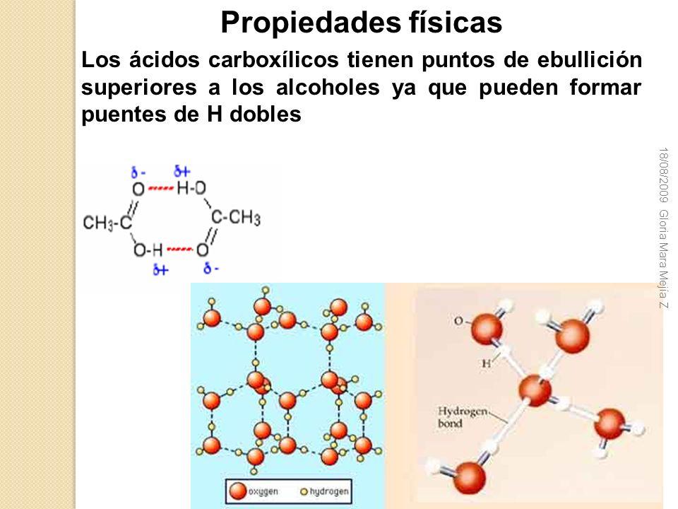 Propiedades físicas Los ácidos carboxílicos tienen puntos de ebullición superiores a los alcoholes ya que pueden formar puentes de H dobles.