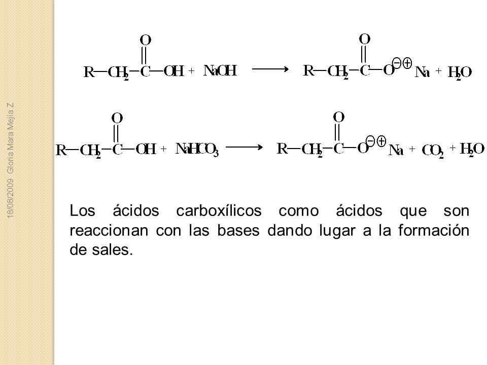 18/08/2009 Gloria Mara Mejía Z Los ácidos carboxílicos como ácidos que son reaccionan con las bases dando lugar a la formación de sales.