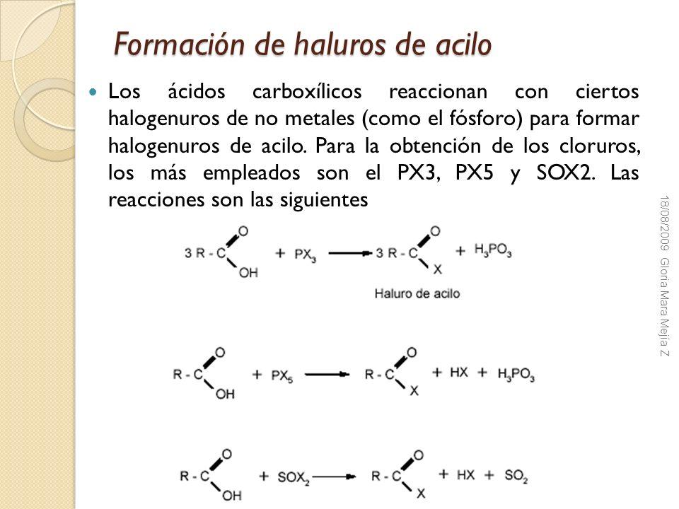 Formación de haluros de acilo