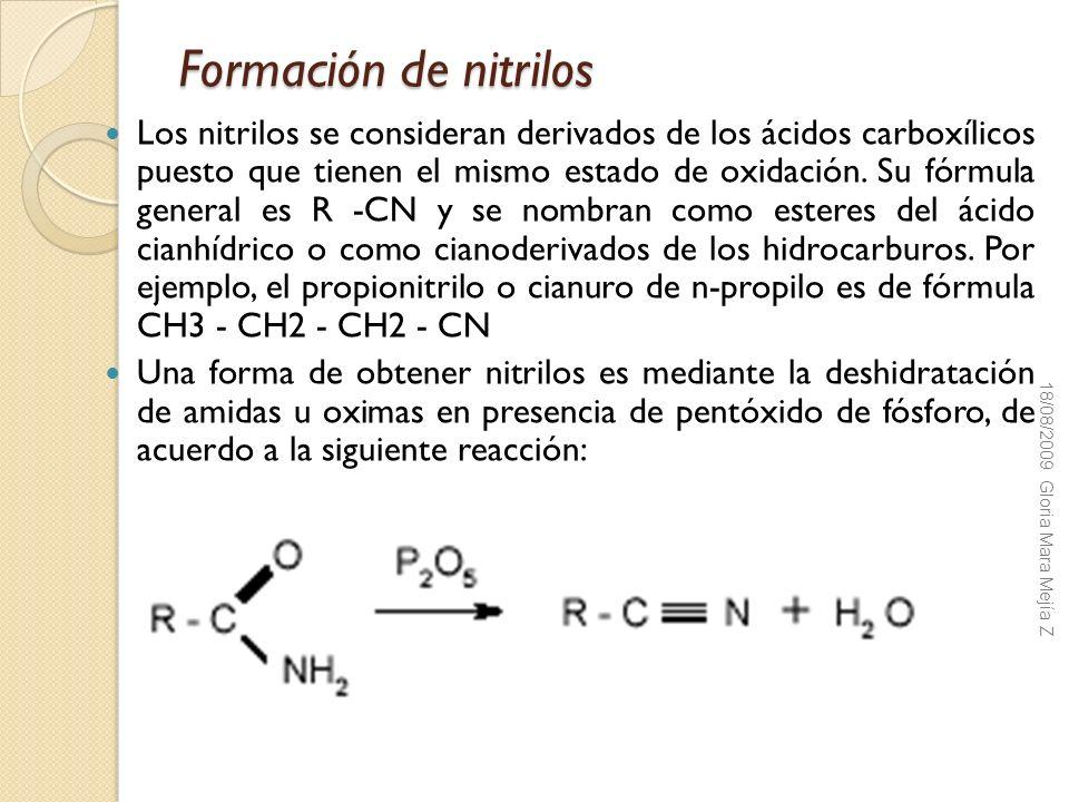Formación de nitrilos