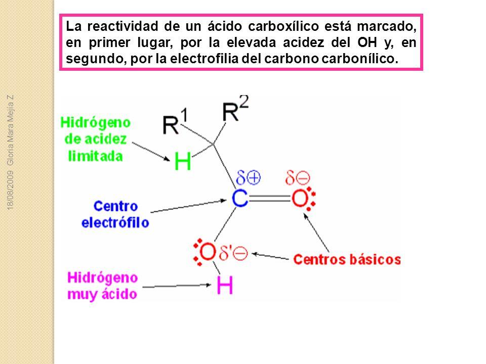La reactividad de un ácido carboxílico está marcado, en primer lugar, por la elevada acidez del OH y, en segundo, por la electrofilia del carbono carbonílico.