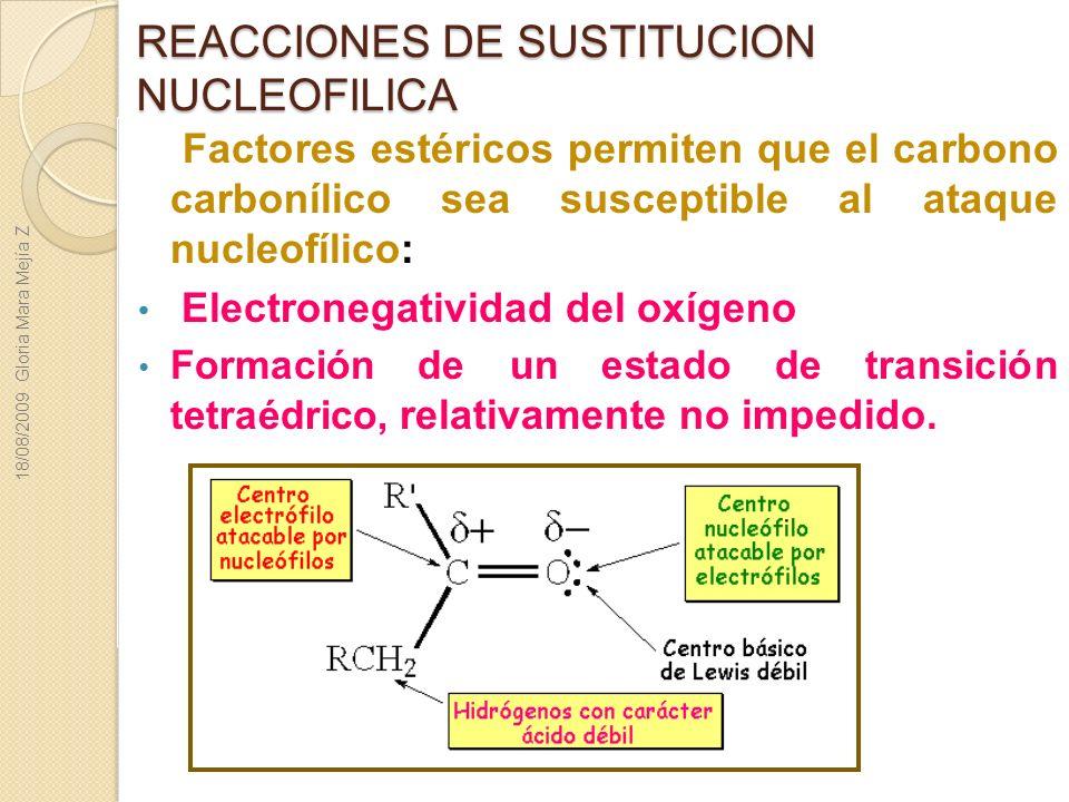 REACCIONES DE SUSTITUCION NUCLEOFILICA