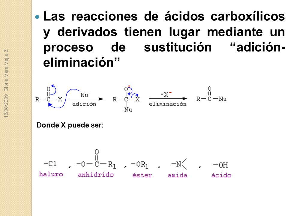 Las reacciones de ácidos carboxílicos y derivados tienen lugar mediante un proceso de sustitución adición- eliminación