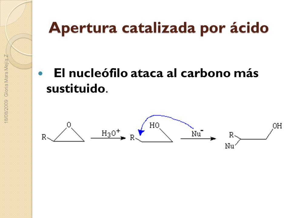 Apertura catalizada por ácido