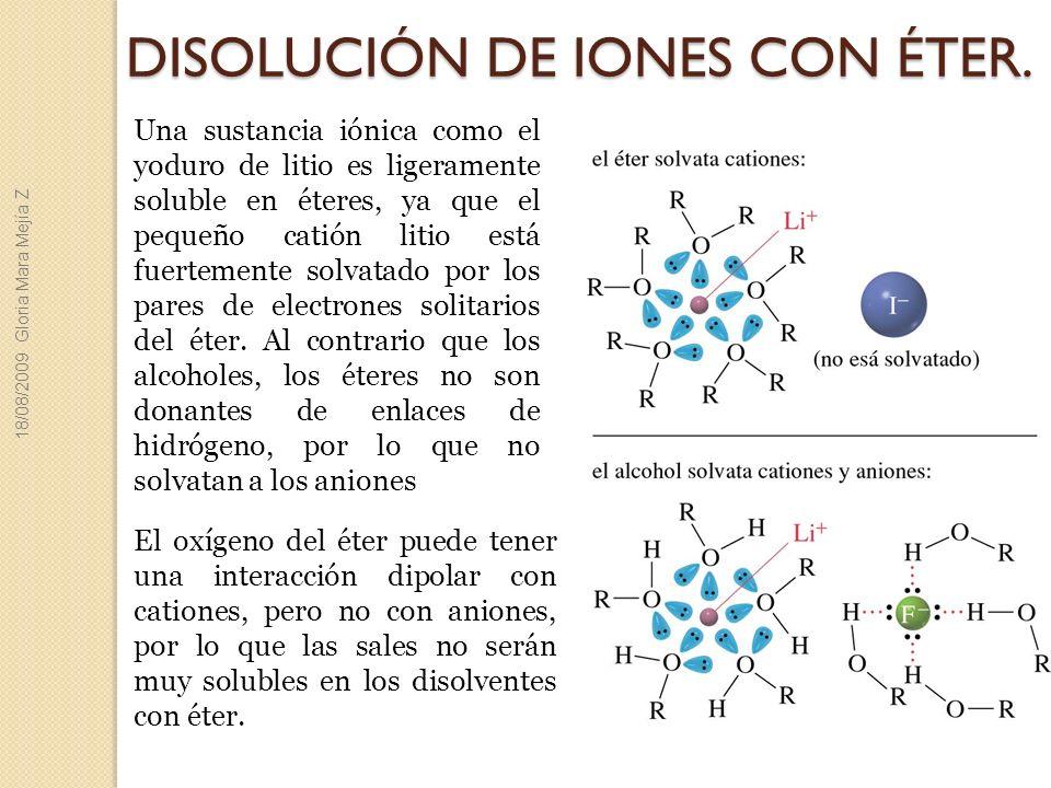 DISOLUCIÓN DE IONES CON ÉTER.