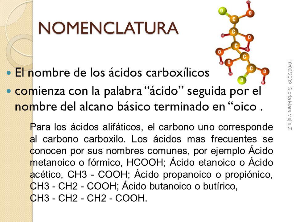 NOMENCLATURA El nombre de los ácidos carboxílicos