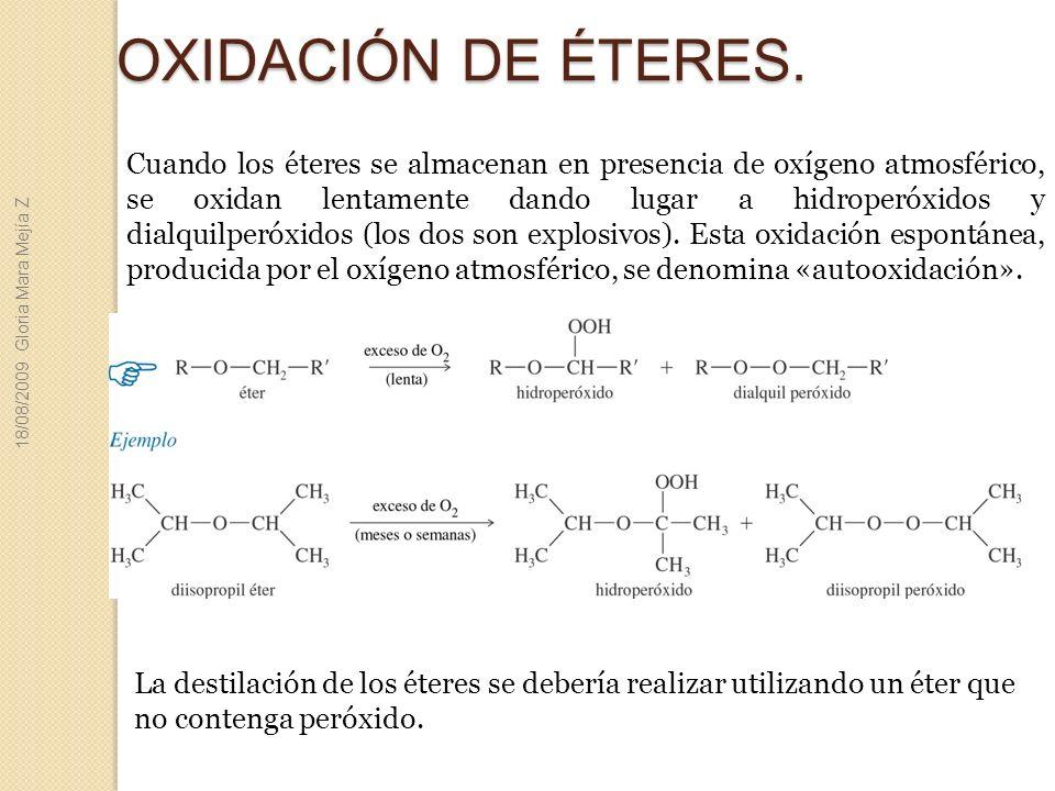 OXIDACIÓN DE ÉTERES.