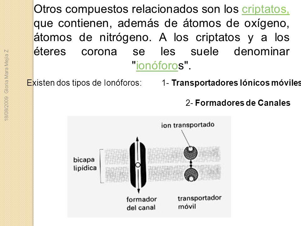 Otros compuestos relacionados son los criptatos, que contienen, además de átomos de oxígeno, átomos de nitrógeno. A los criptatos y a los éteres corona se les suele denominar ionóforos .
