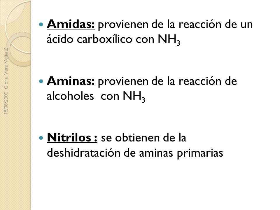 Amidas: provienen de la reacción de un ácido carboxílico con NH3