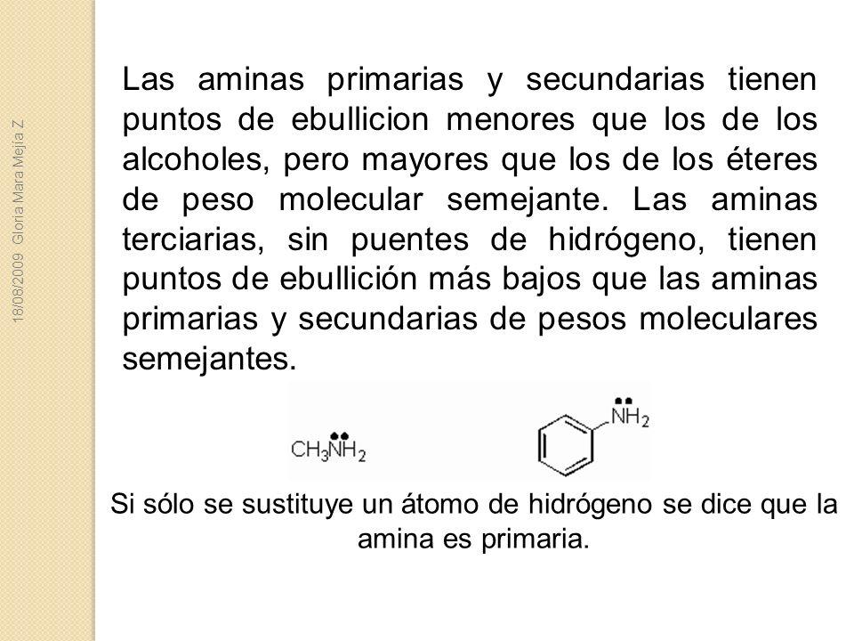 Las aminas primarias y secundarias tienen puntos de ebullicion menores que los de los alcoholes, pero mayores que los de los éteres de peso molecular semejante. Las aminas terciarias, sin puentes de hidrógeno, tienen puntos de ebullición más bajos que las aminas primarias y secundarias de pesos moleculares semejantes.