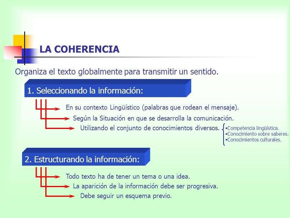 LA COHERENCIA Organiza el texto globalmente para transmitir un sentido. 1. Seleccionando la información: