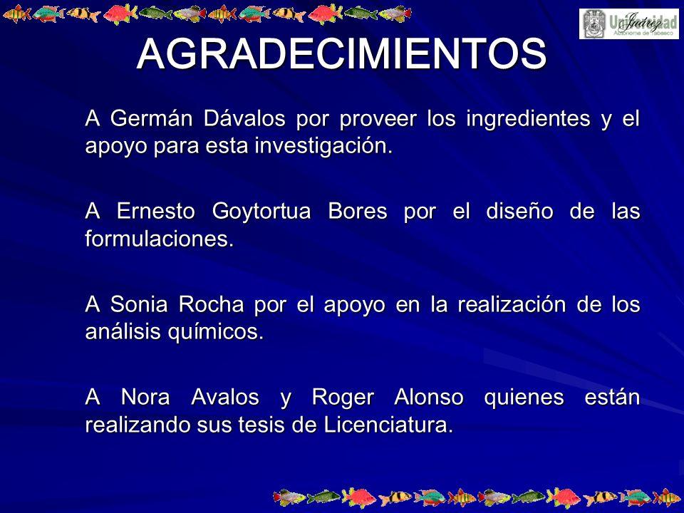 AGRADECIMIENTOS A Germán Dávalos por proveer los ingredientes y el apoyo para esta investigación.
