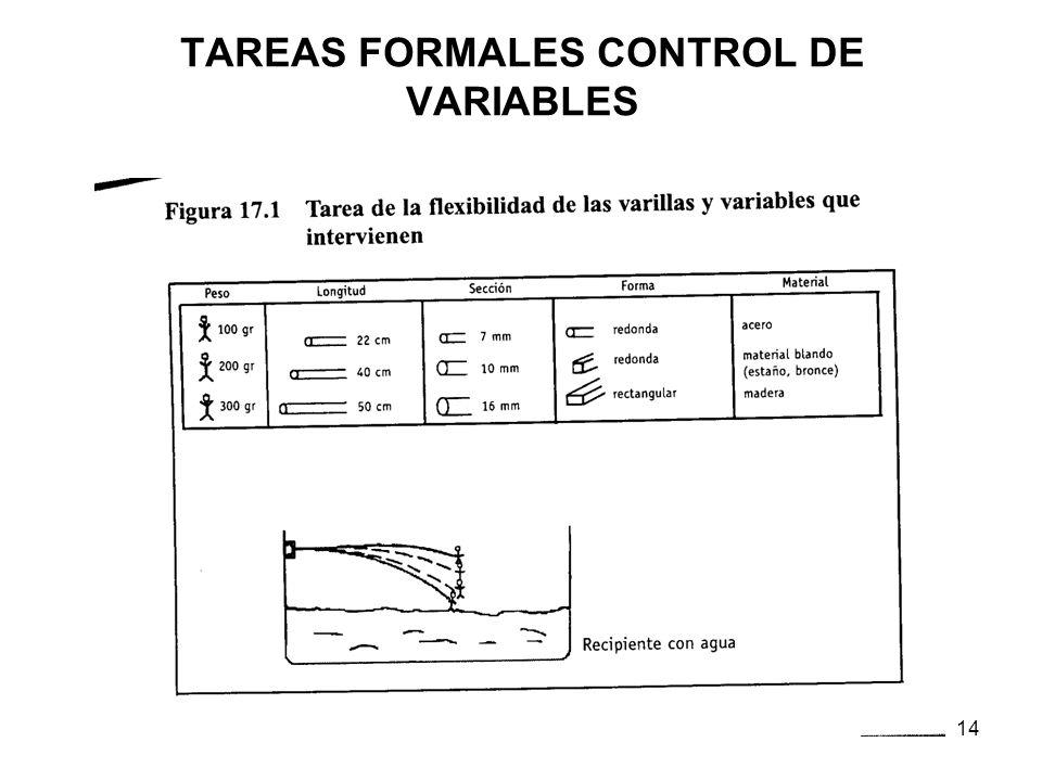 TAREAS FORMALES CONTROL DE VARIABLES