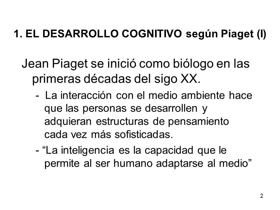 1. EL DESARROLLO COGNITIVO según Piaget (I)