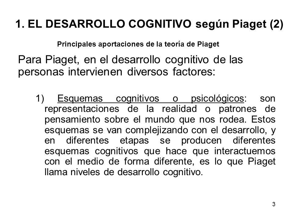 1. EL DESARROLLO COGNITIVO según Piaget (2)