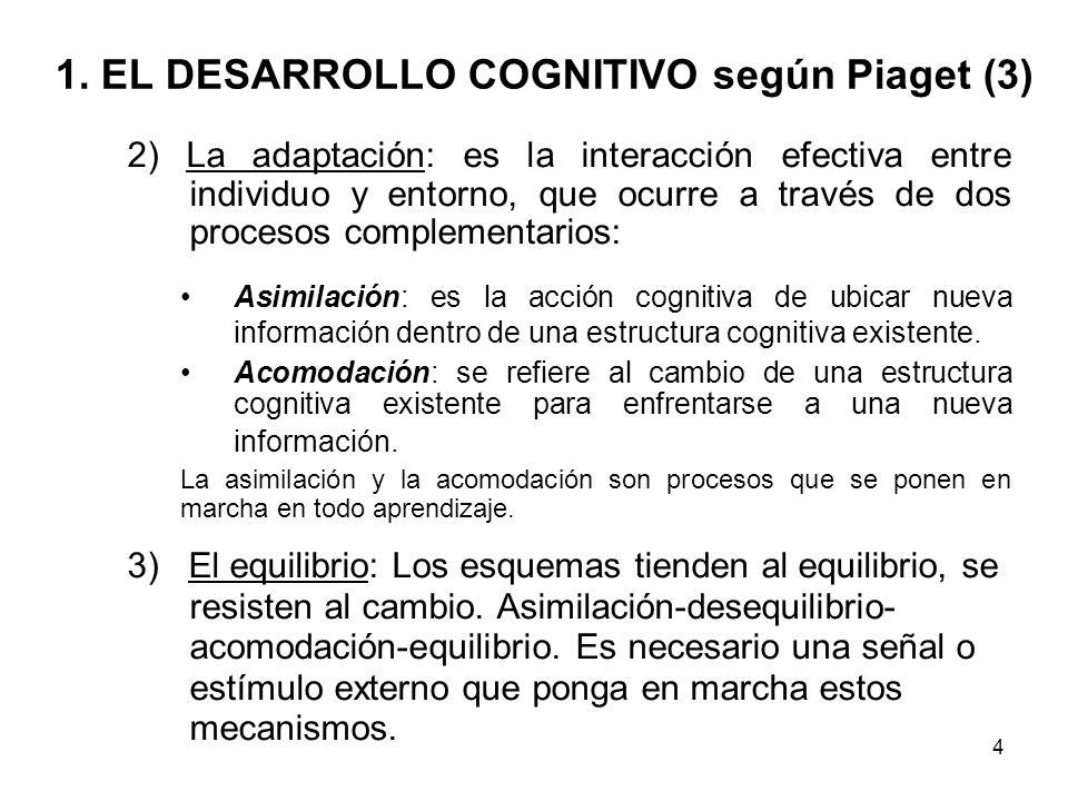 1. EL DESARROLLO COGNITIVO según Piaget (3)