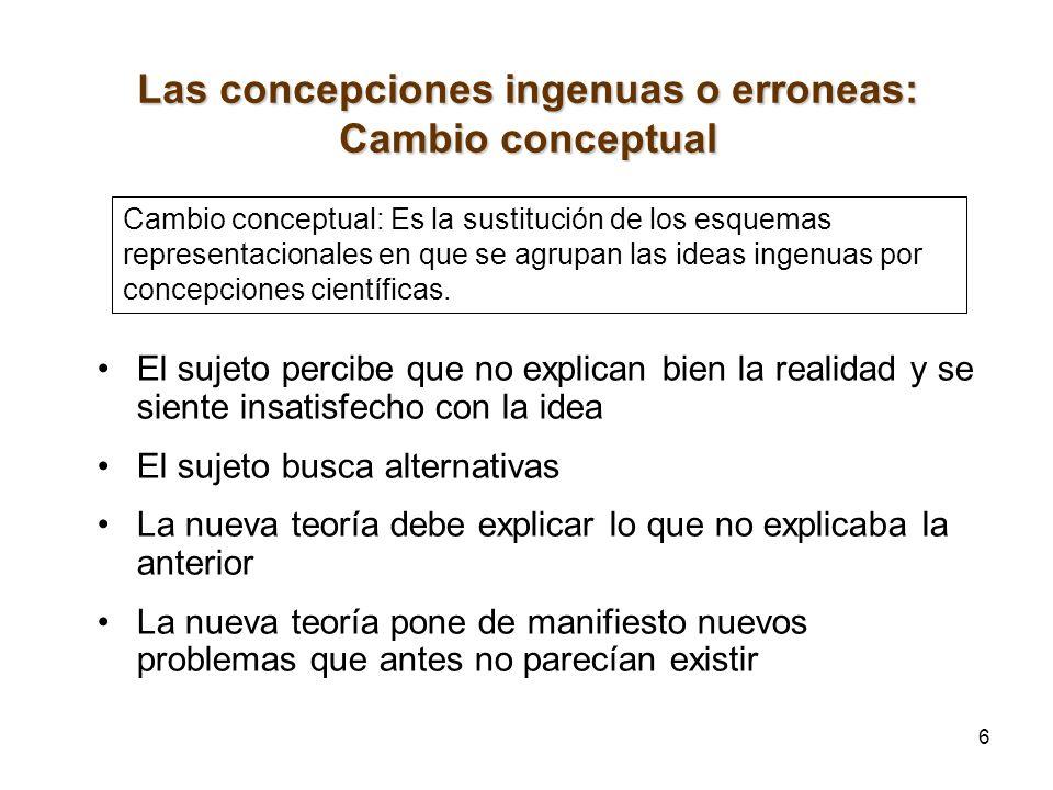 Las concepciones ingenuas o erroneas: Cambio conceptual