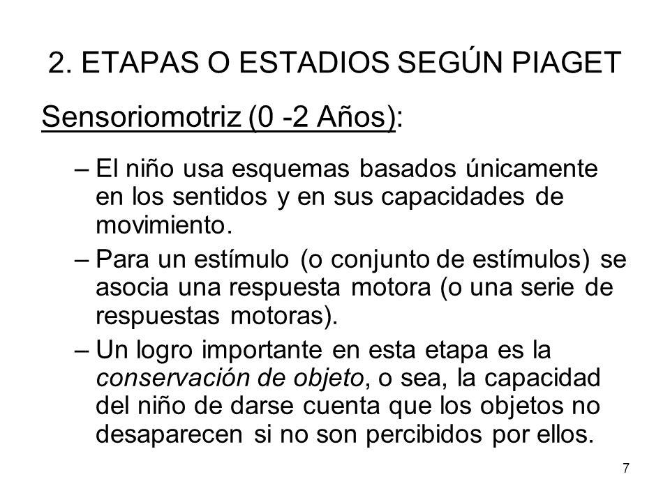 2. ETAPAS O ESTADIOS SEGÚN PIAGET