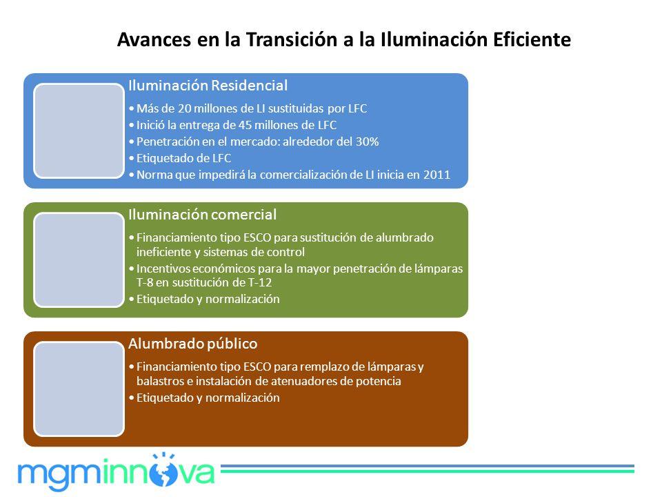 Avances en la Transición a la Iluminación Eficiente