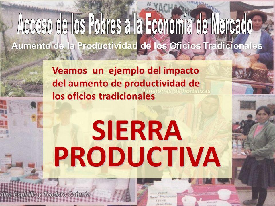Acceso de los Pobres a la Economía de Mercado