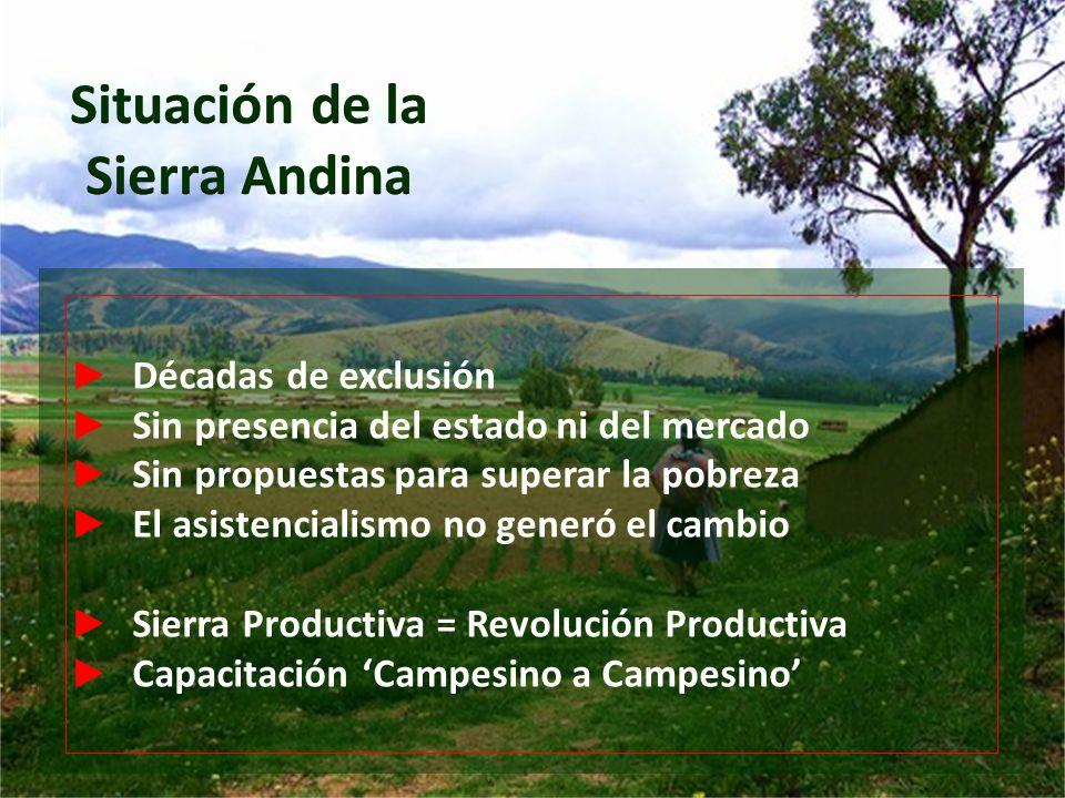 Situación de la Sierra Andina