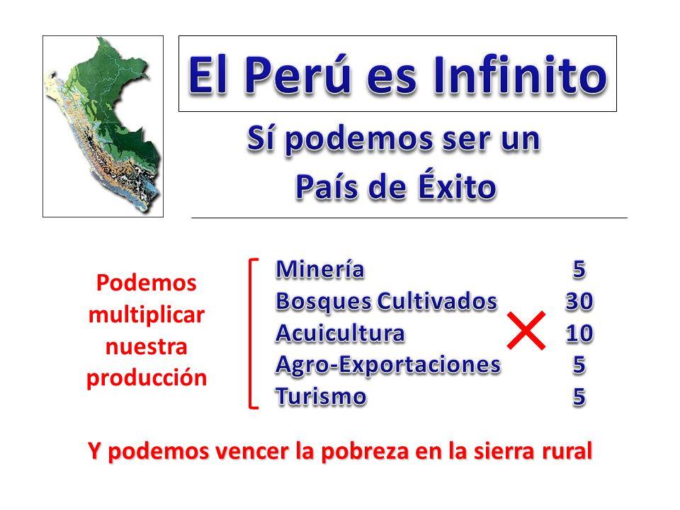 El Perú es Infinito Sí podemos ser un País de Éxito Minería 5