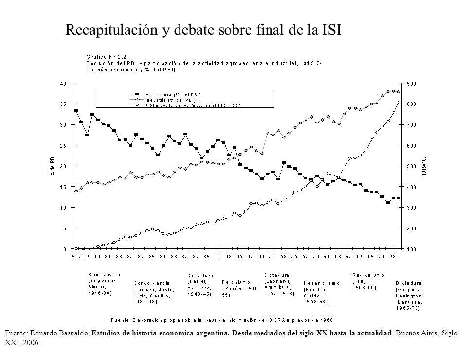 Recapitulación y debate sobre final de la ISI