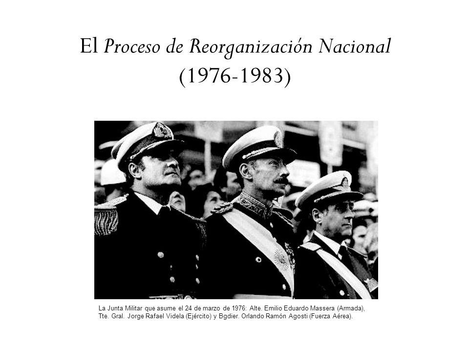 El Proceso de Reorganización Nacional (1976-1983)
