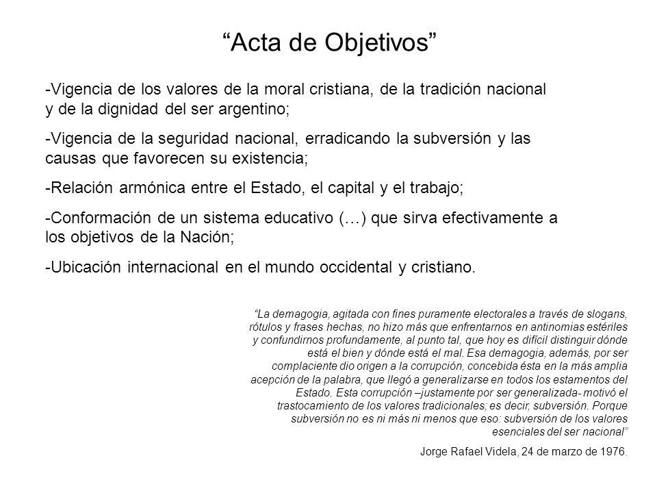 Acta de Objetivos Vigencia de los valores de la moral cristiana, de la tradición nacional y de la dignidad del ser argentino;