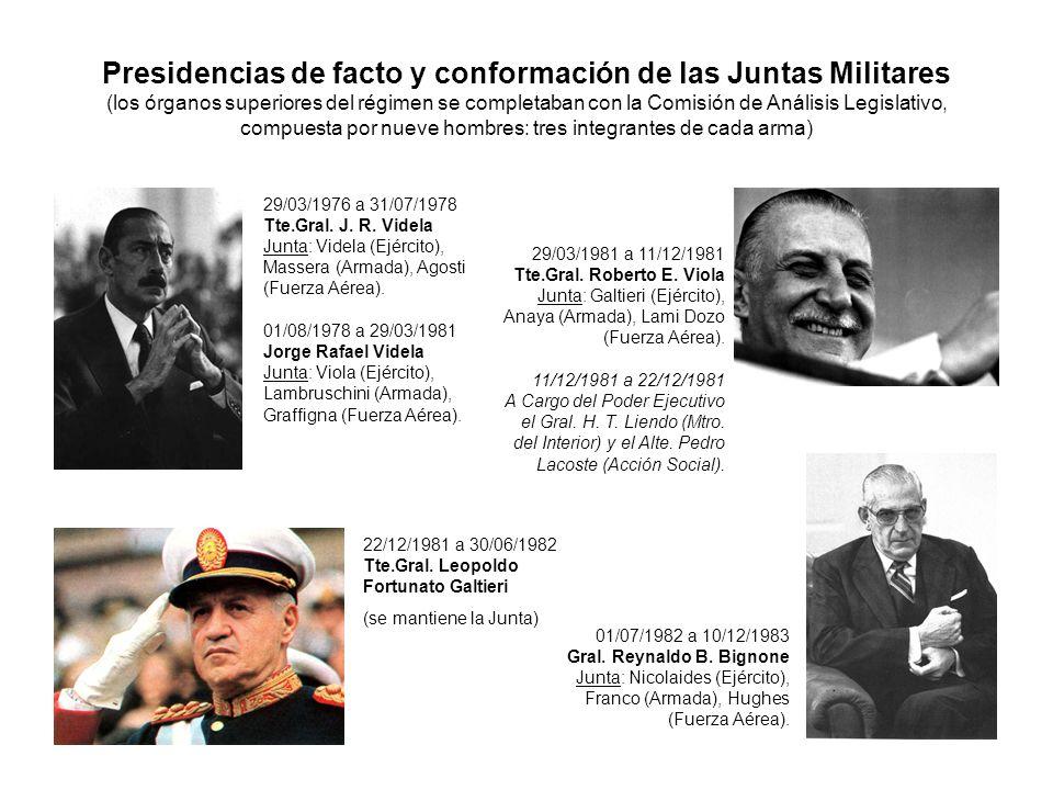 Presidencias de facto y conformación de las Juntas Militares (los órganos superiores del régimen se completaban con la Comisión de Análisis Legislativo, compuesta por nueve hombres: tres integrantes de cada arma)