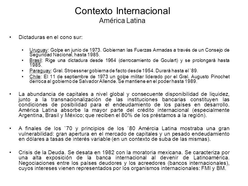 Contexto Internacional América Latina