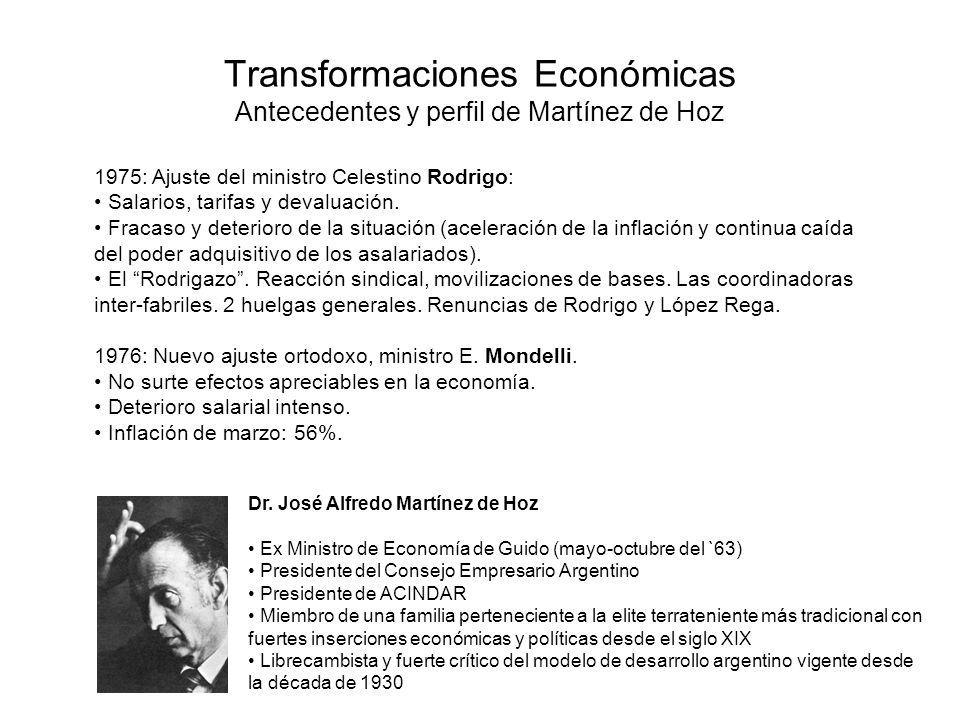 Transformaciones Económicas Antecedentes y perfil de Martínez de Hoz