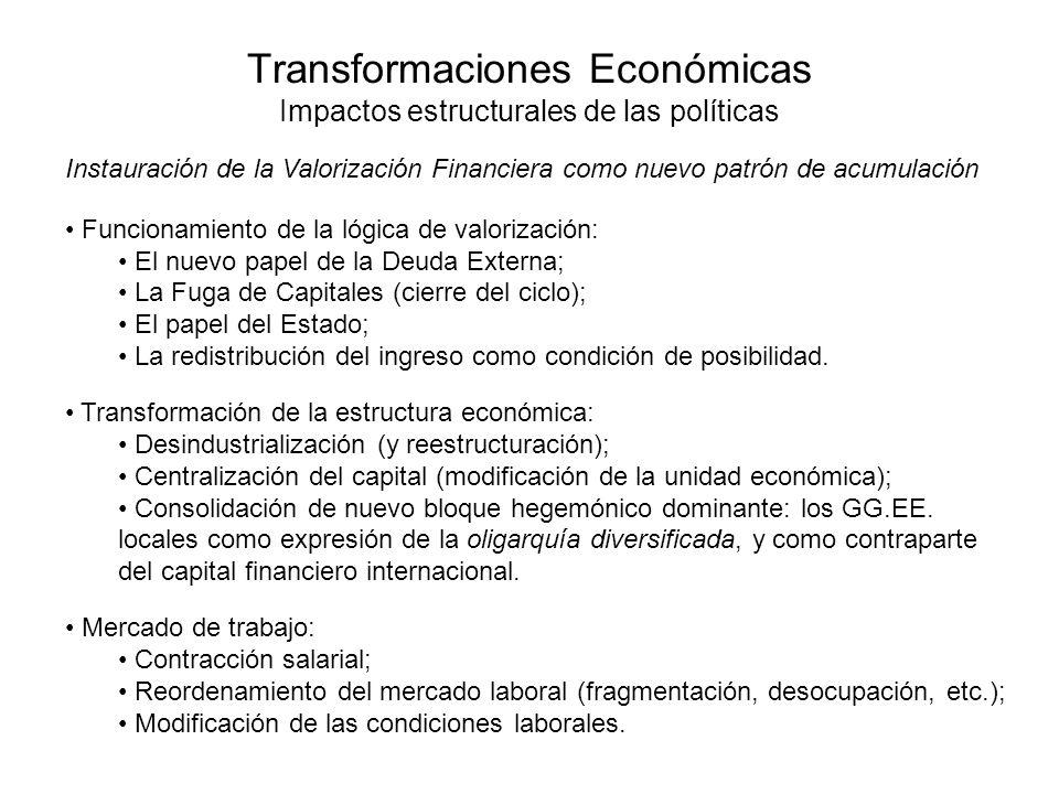 Transformaciones Económicas Impactos estructurales de las políticas