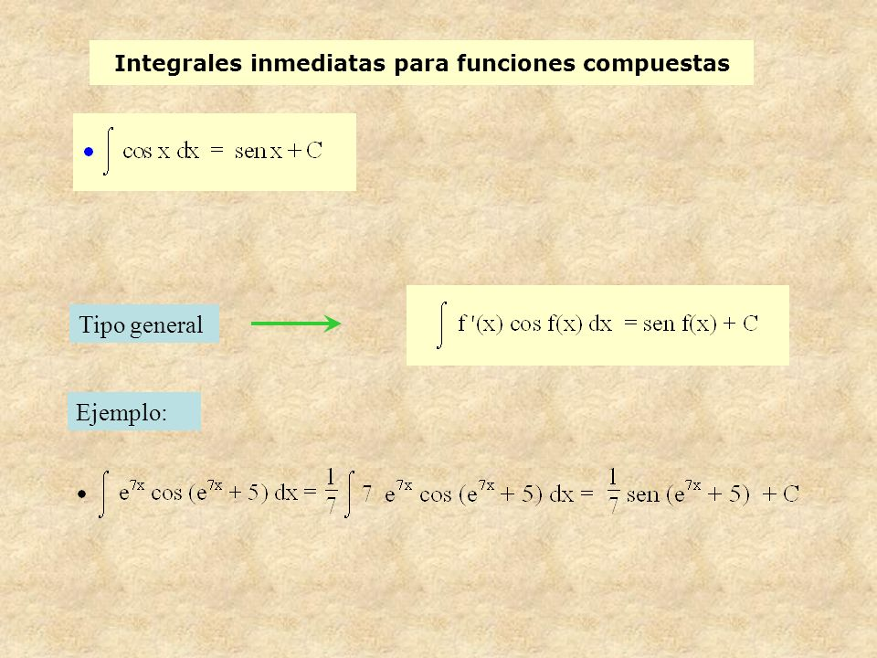 Integrales inmediatas para funciones compuestas