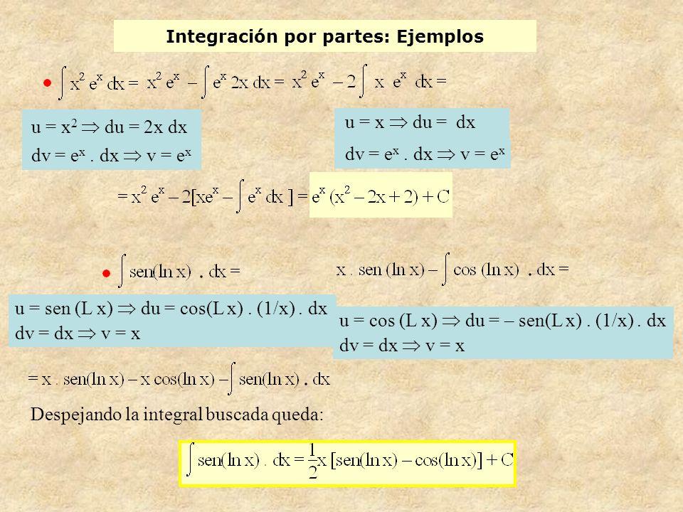 Integración por partes: Ejemplos