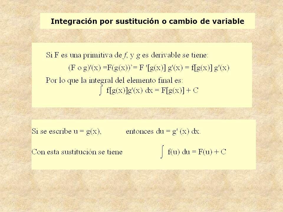 Integración por sustitución o cambio de variable